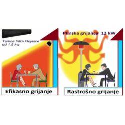 Elementi tamnog infra panela